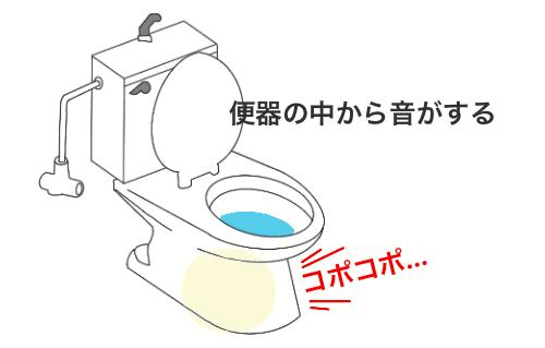 洋式トイレで水を流したときに便座の中から音がしているのが聞こえるイラスト