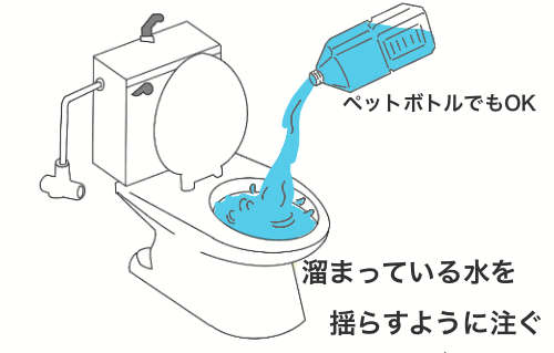 洋式トイレにペットボトルの水を少しずつ入れてつまりを直しているイラスト