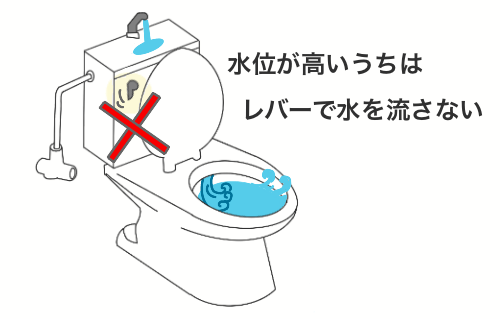 水位が高い状態のままトイレのレバーを流すことを止めるイラスト