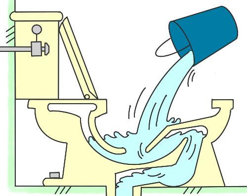 トイレつまりの修理にバケツで水を入れているイラスト
