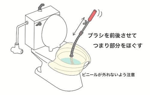 トイレつまり修理のためのワイヤーブラシを前後させているイラスト