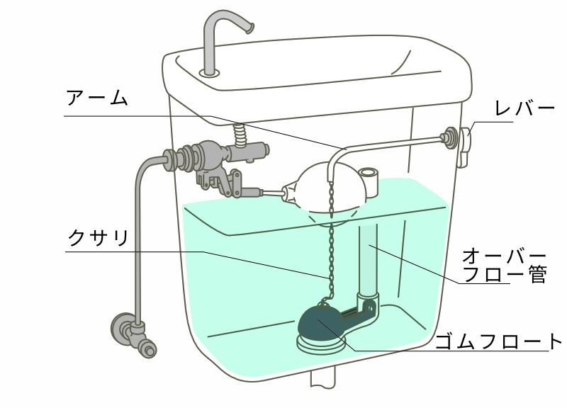 トイレ 浮き玉