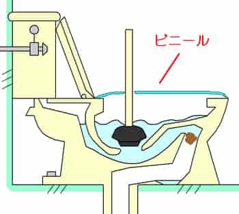 トイレ つまり スッポン